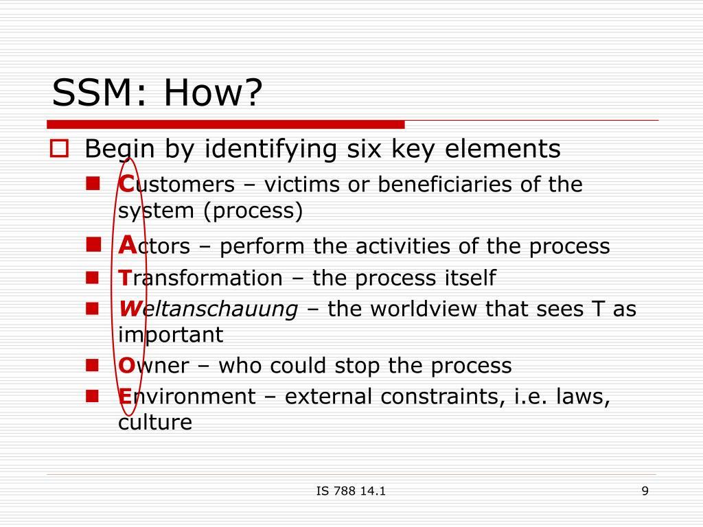 SSM: How?