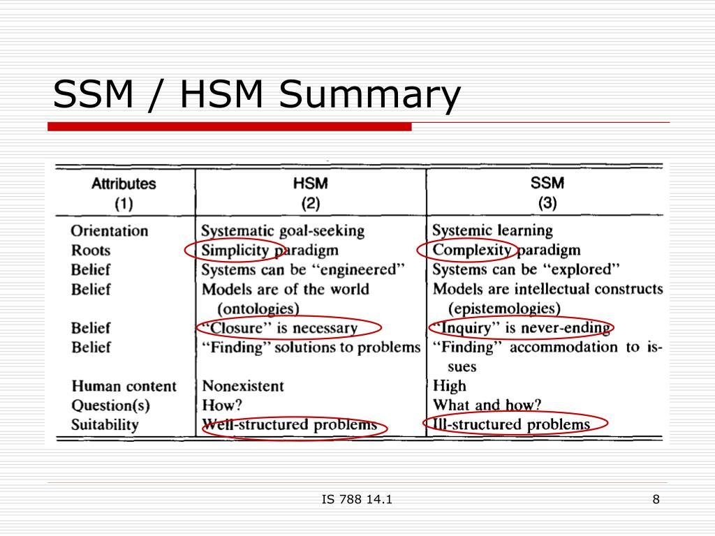 SSM / HSM Summary