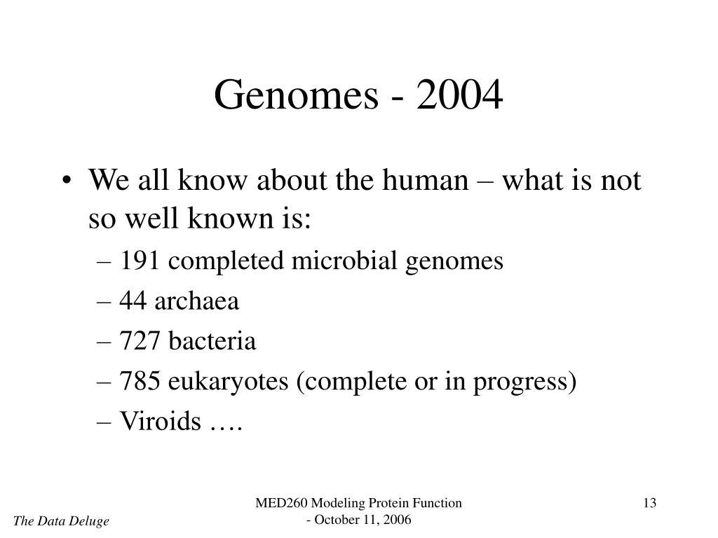 Genomes - 2004
