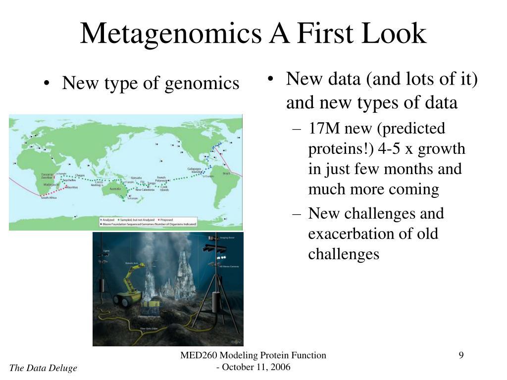 New type of genomics