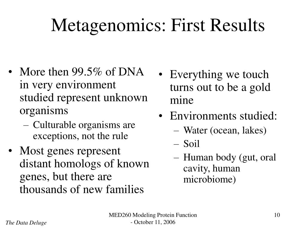 More then 99.5% of DNA in very environment studied represent unknown organisms