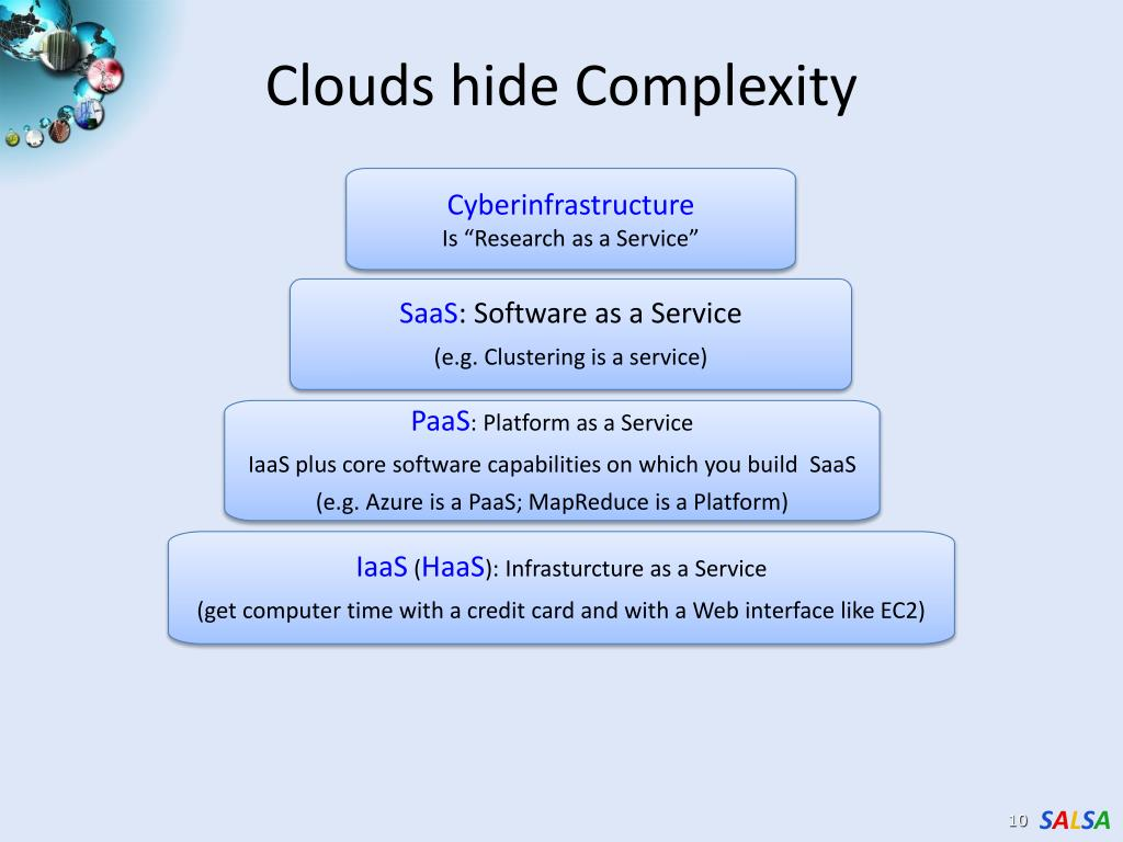Clouds hide Complexity