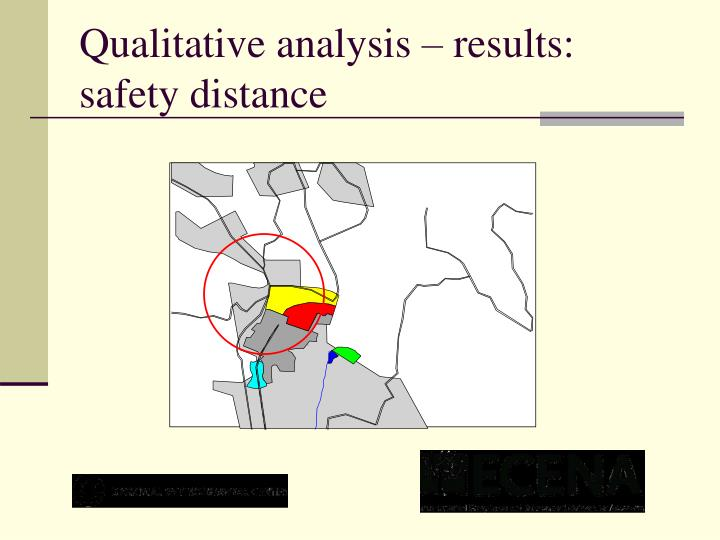 Qualitative analysis – results: safety distance
