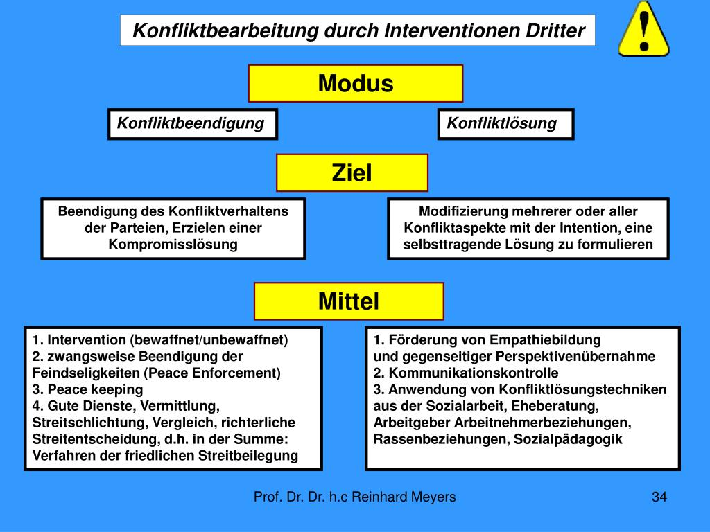 Konfliktbearbeitung durch Interventionen Dritter