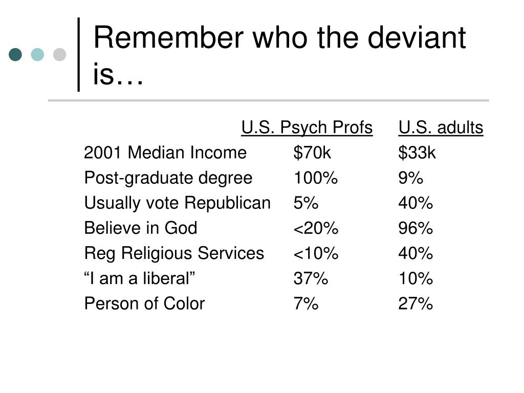 Remember who the deviant is…
