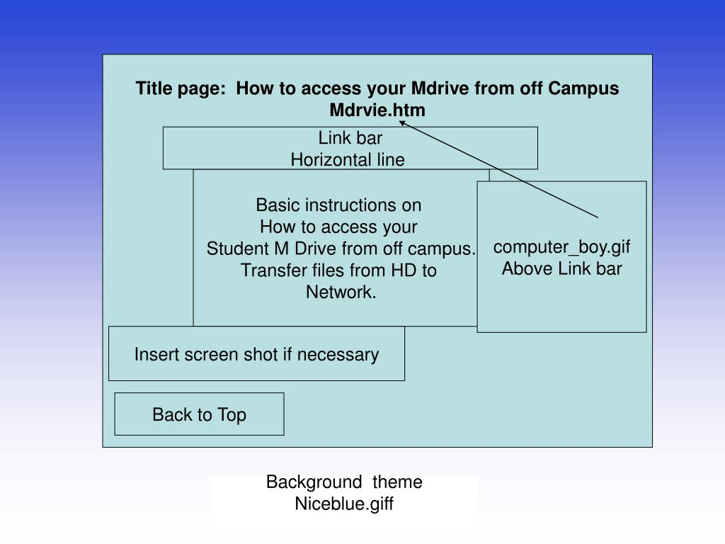 Title page:  How to access your Mdrive from off Campus