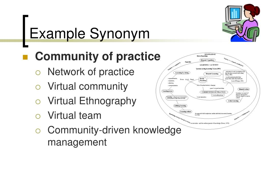 Example Synonym