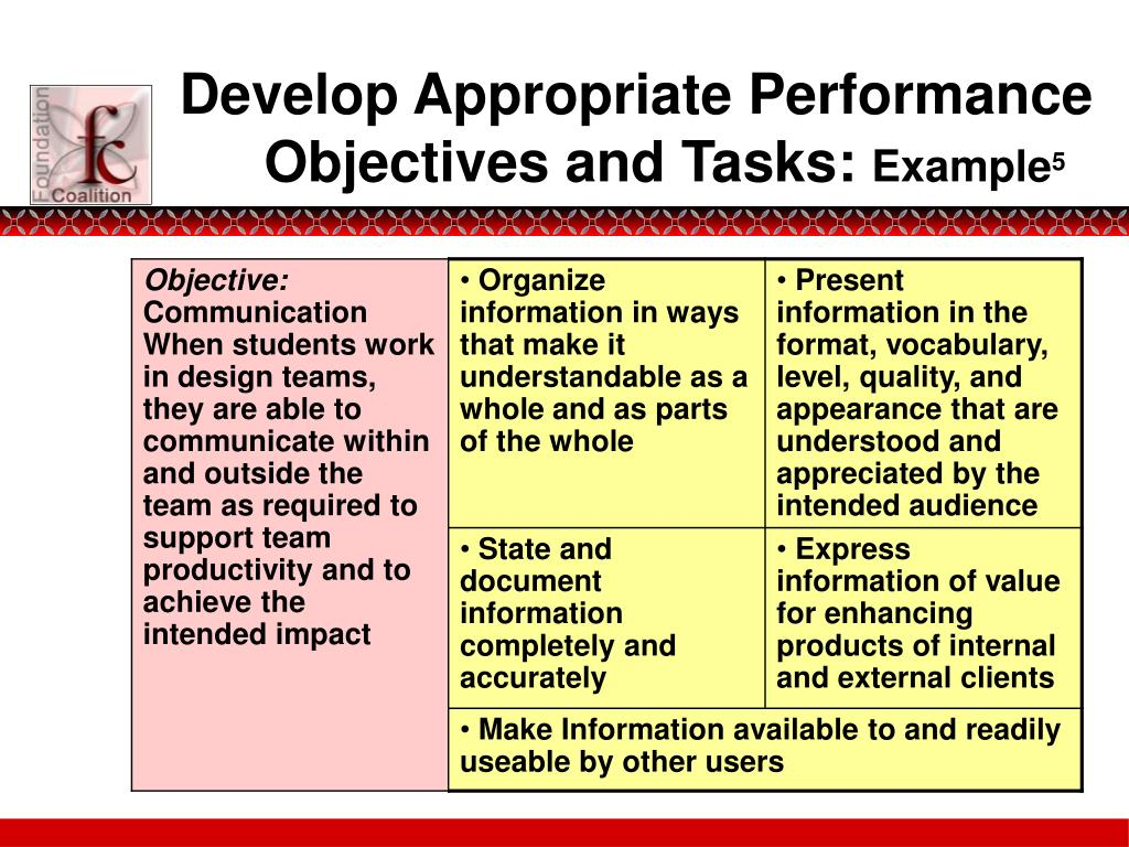 Ppt constructing rubrics for open ended activities for Performance objective template