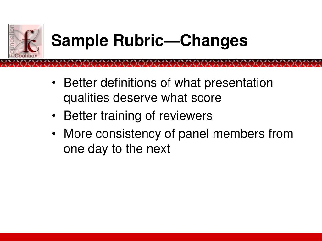Sample Rubric—Changes