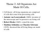 theme 2 all organisms are made of cells