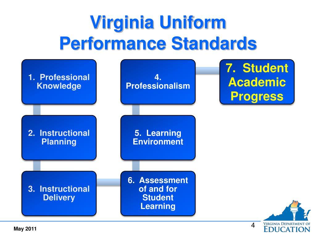 Virginia Uniform