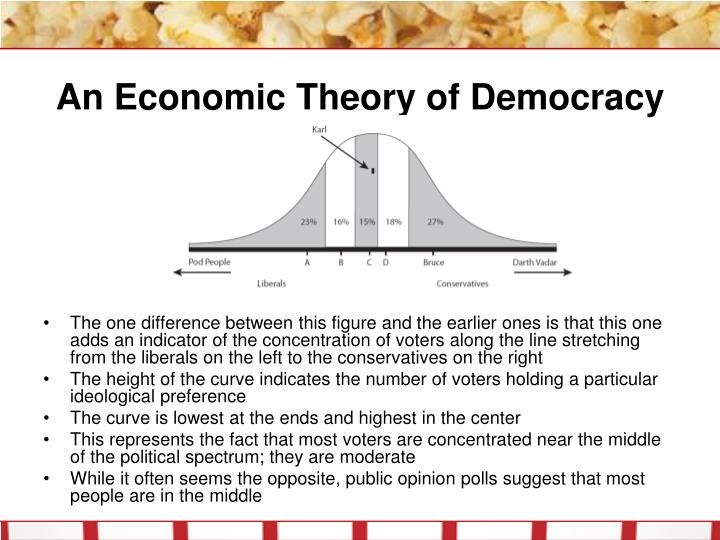 An economic theory of democracy3