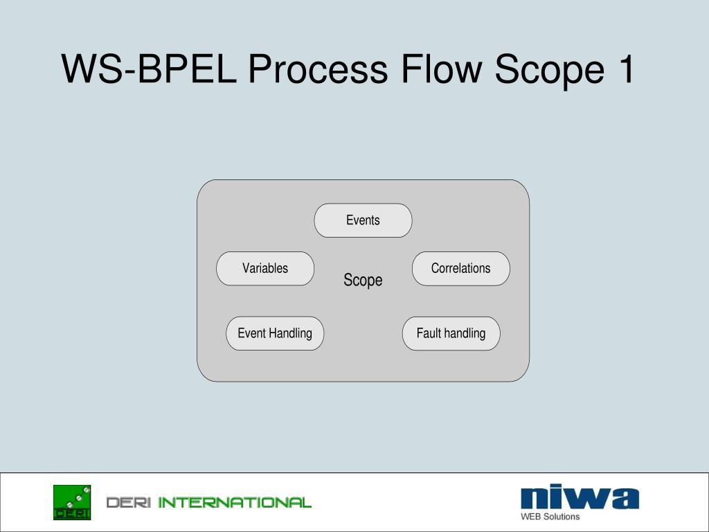 WS-BPEL Process Flow Scope