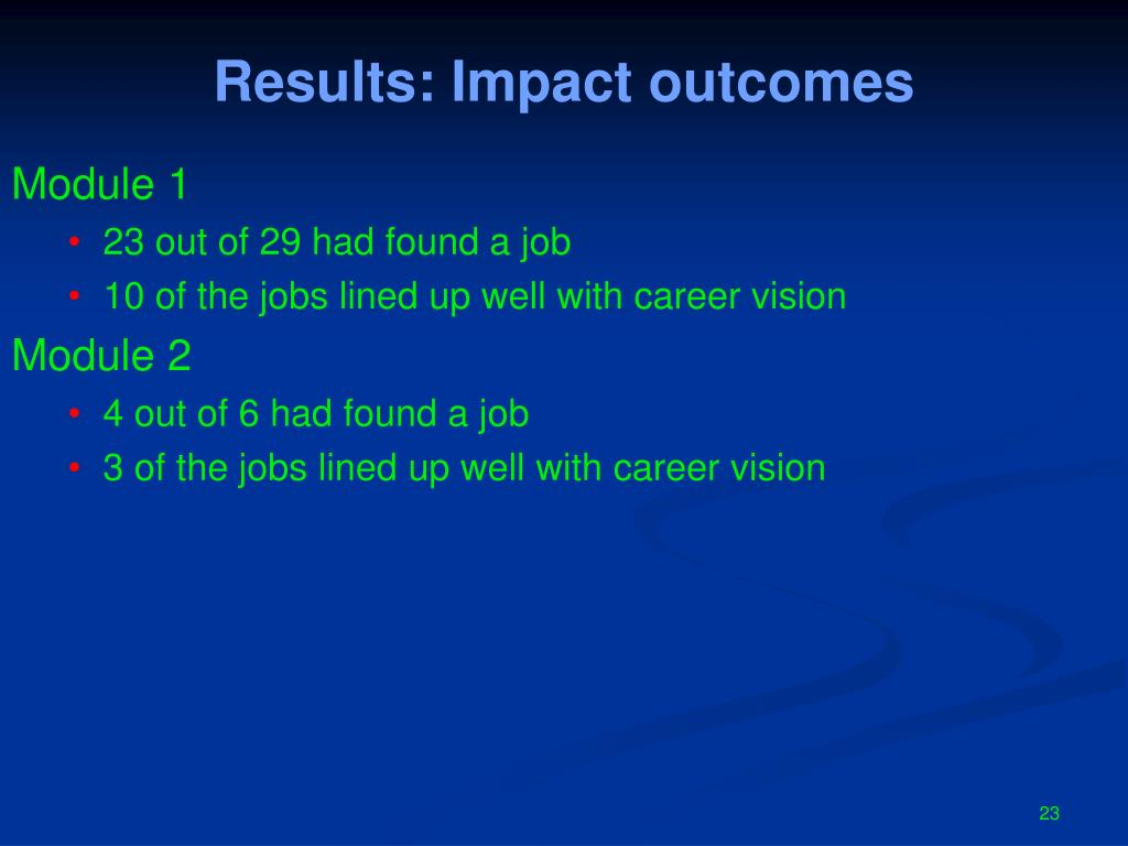 Results: Impact outcomes