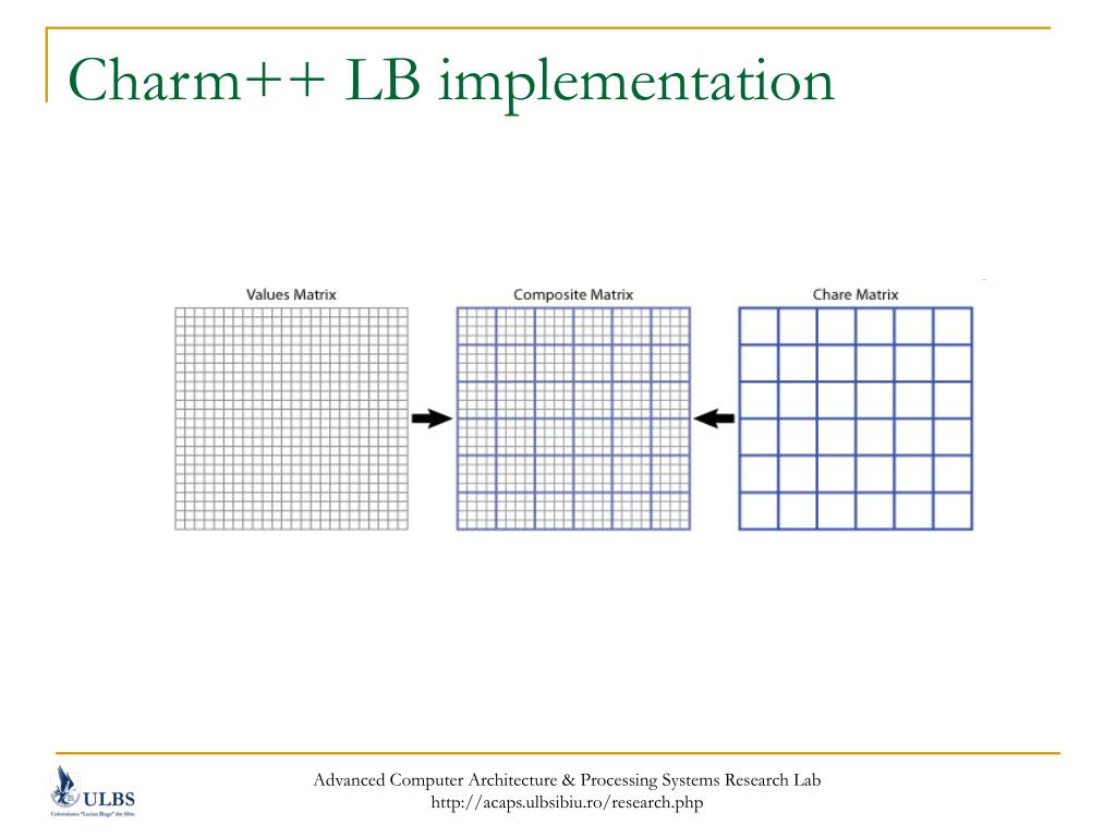 Charm++ LB implementation