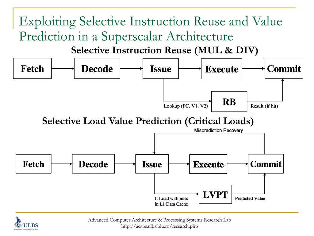 Exploiting Selective Instruction Reuse and Value Prediction in a Superscalar Architecture