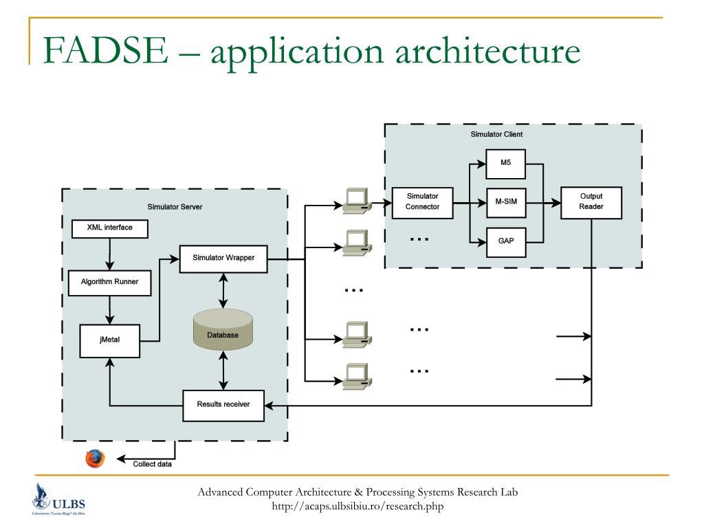 FADSE – application architecture