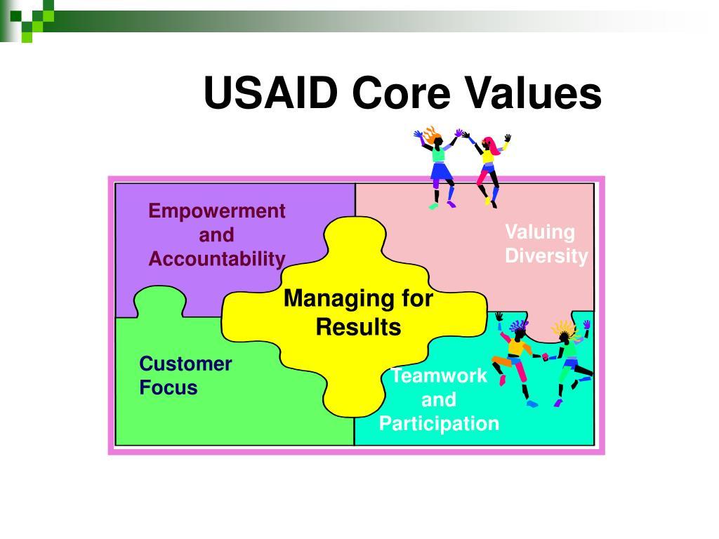 USAID Core Values