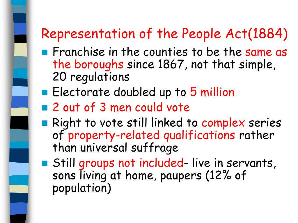 Representation of the People Act(1884)