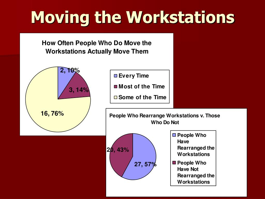 Moving the Workstations