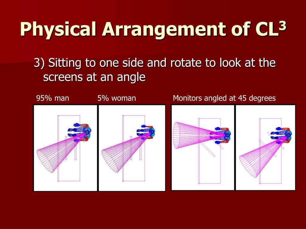 Physical Arrangement of CL