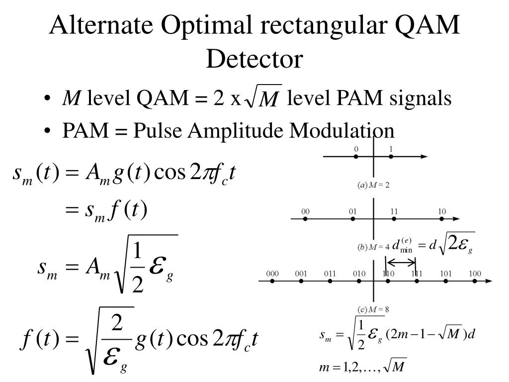 Alternate Optimal rectangular QAM Detector