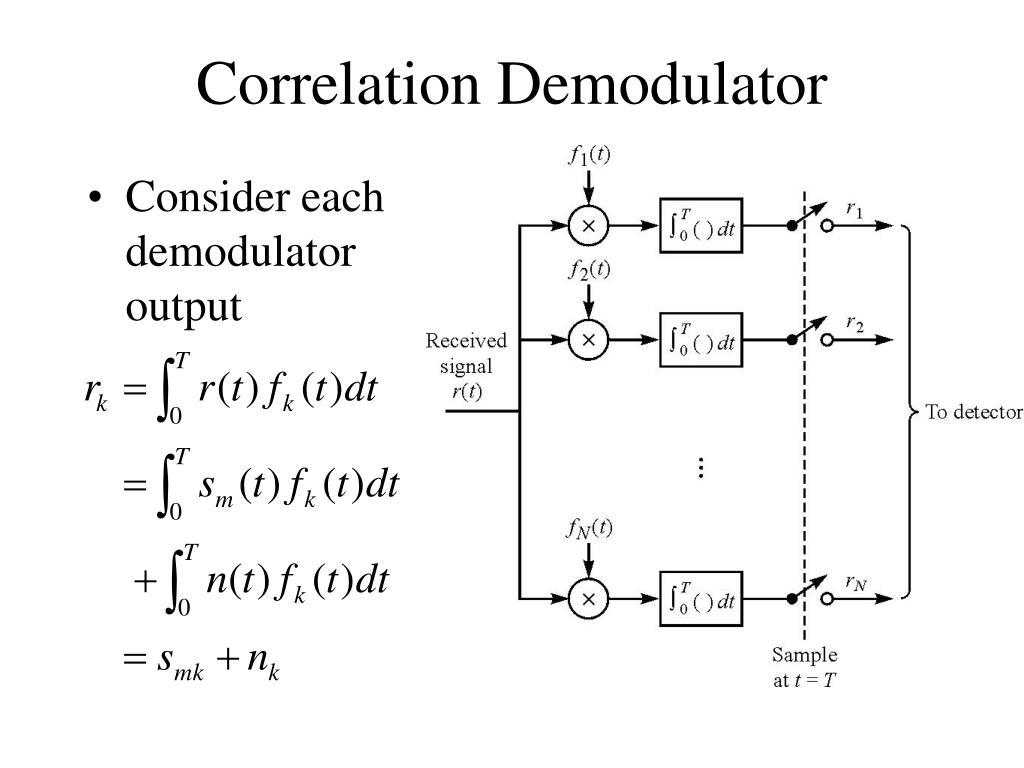 Correlation Demodulator