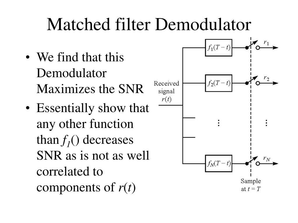 Matched filter Demodulator
