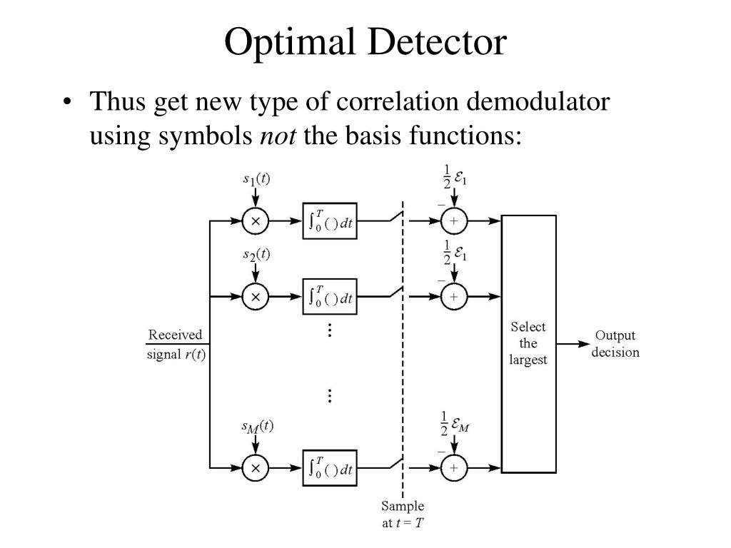 Optimal Detector