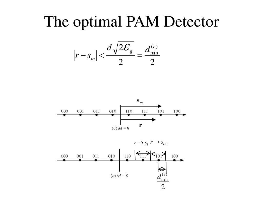 The optimal PAM Detector