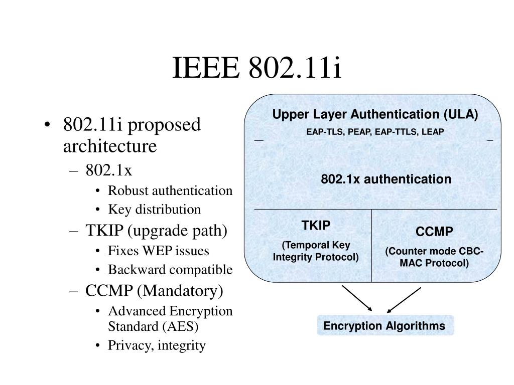 Upper Layer Authentication (ULA)