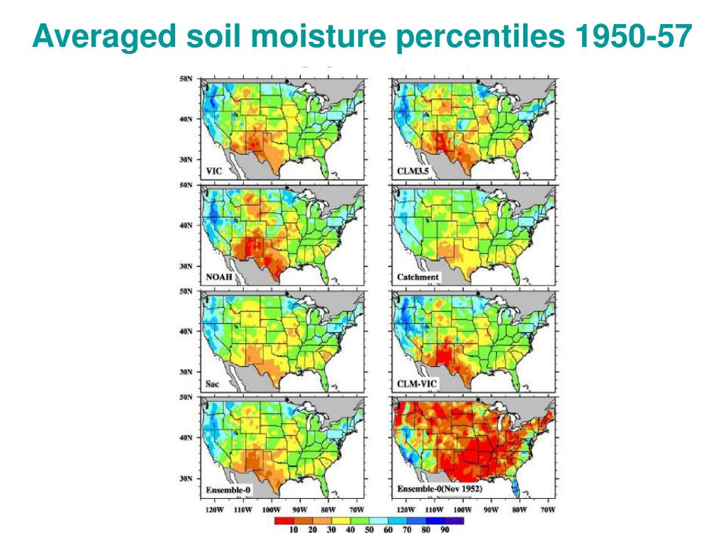 Averaged soil moisture percentiles 1950-57