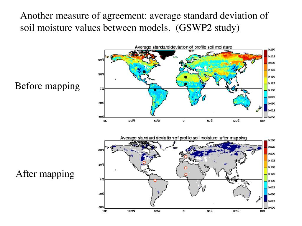 Another measure of agreement: average standard deviation of soil moisture values between models.  (GSWP2 study)