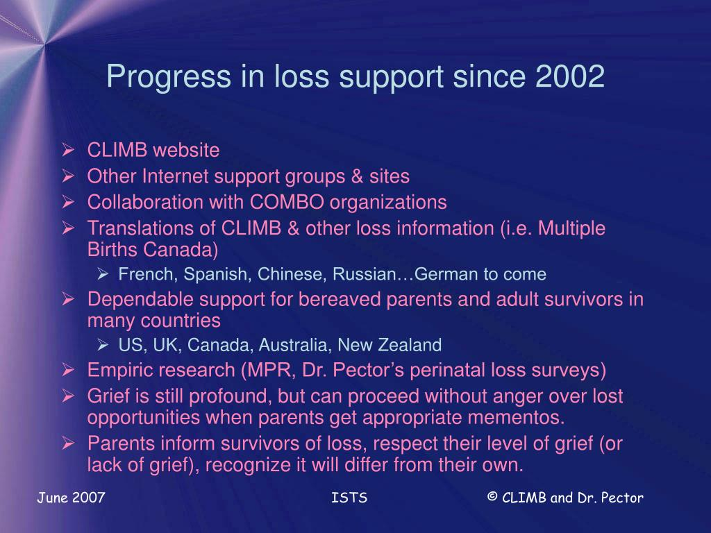 Progress in loss support since 2002