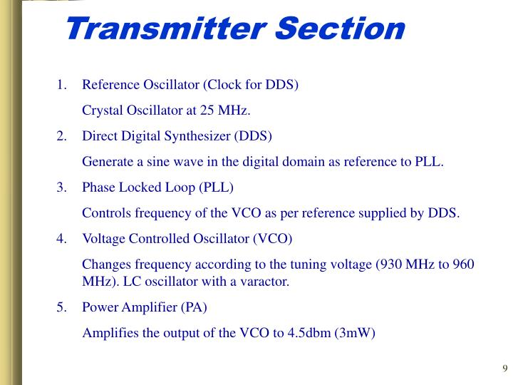 Transmitter Section