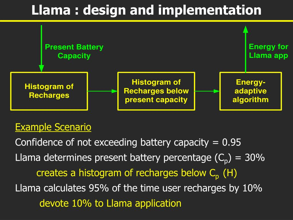 Llama : design and implementation