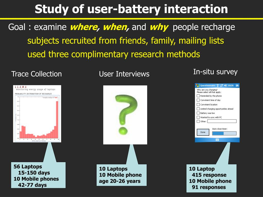 Study of user-battery interaction