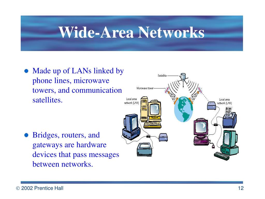 Wide-Area Networks
