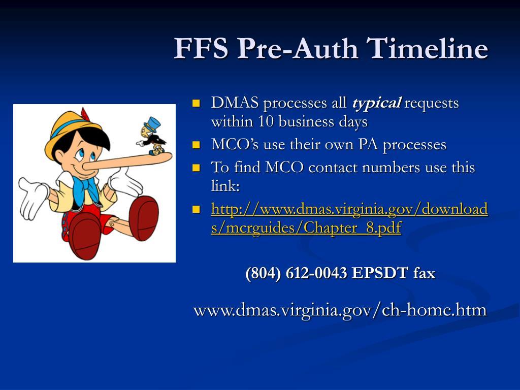 FFS Pre-Auth Timeline