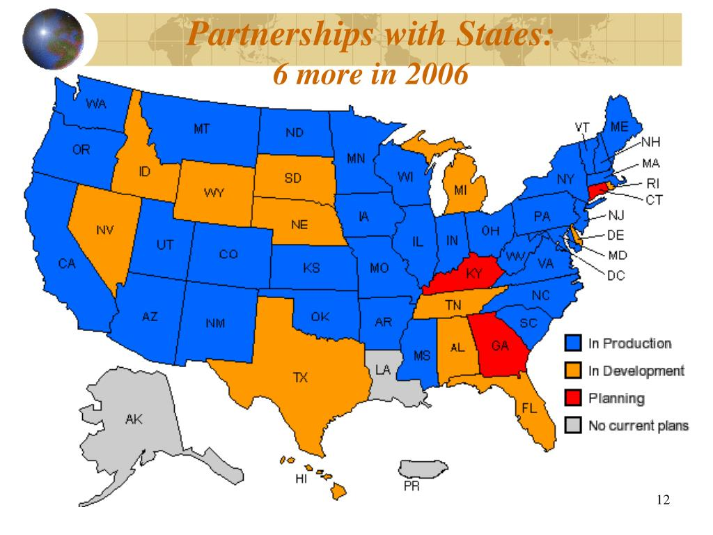 Partnerships with States: