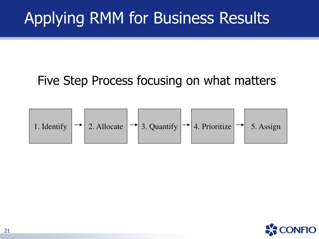 Applying RMM for Business Results