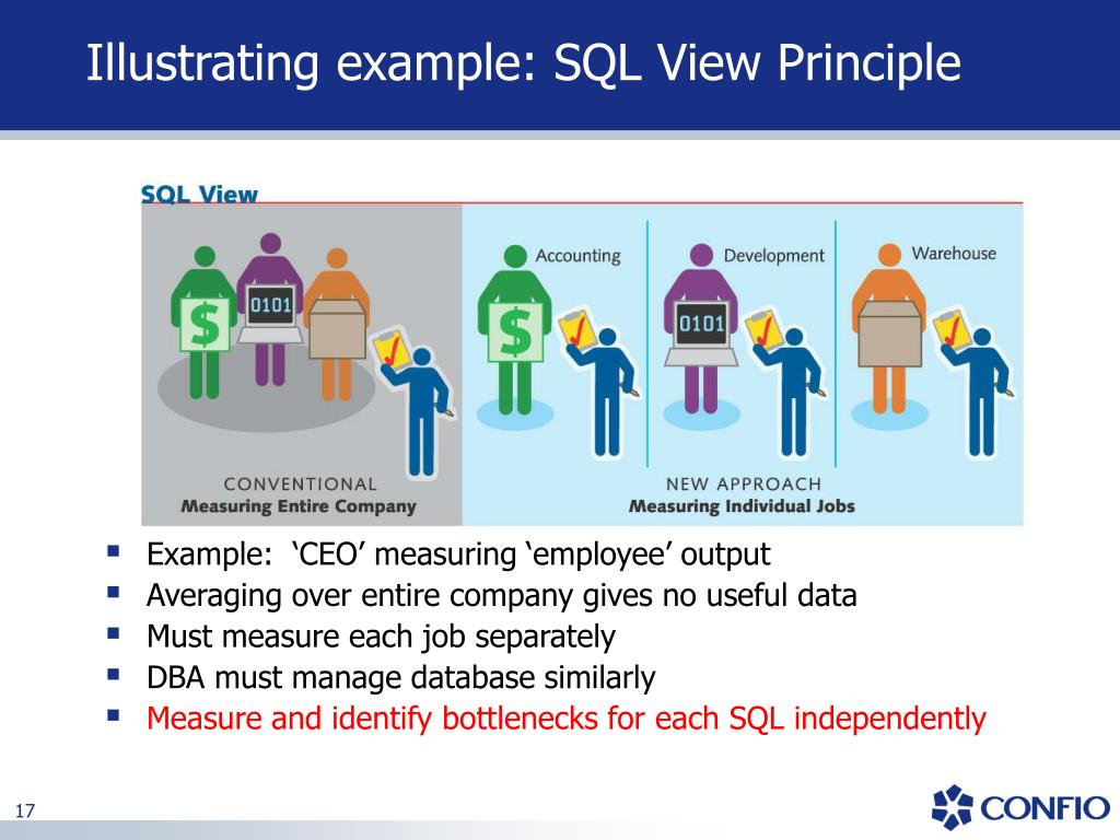 Illustrating example: SQL View Principle