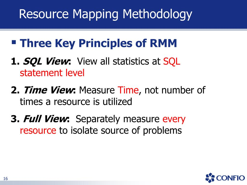Resource Mapping Methodology