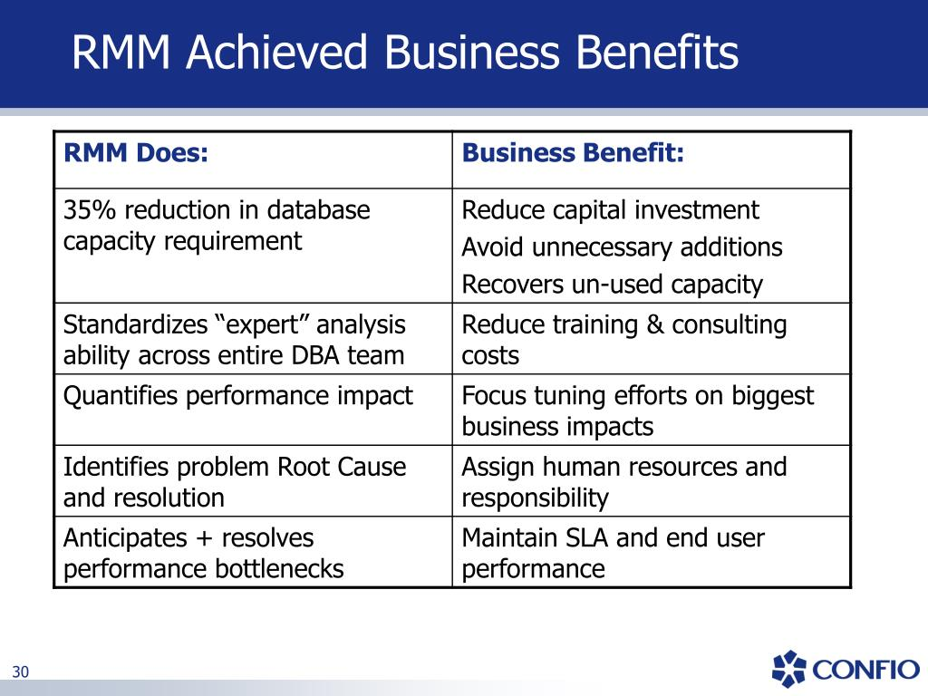 RMM Achieved Business Benefits