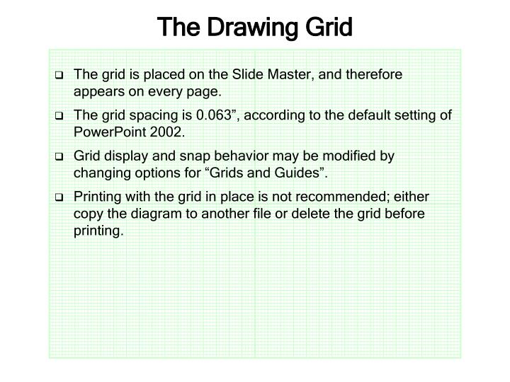 The drawing grid