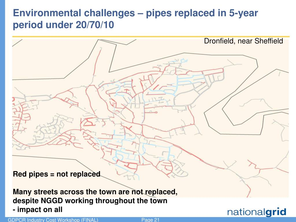 Environmental challenges – pipes replaced in 5-year period under 20/70/10