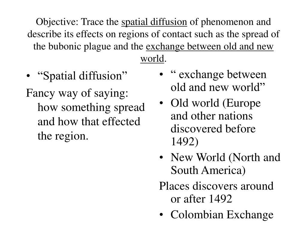 """""""Spatial diffusion"""""""