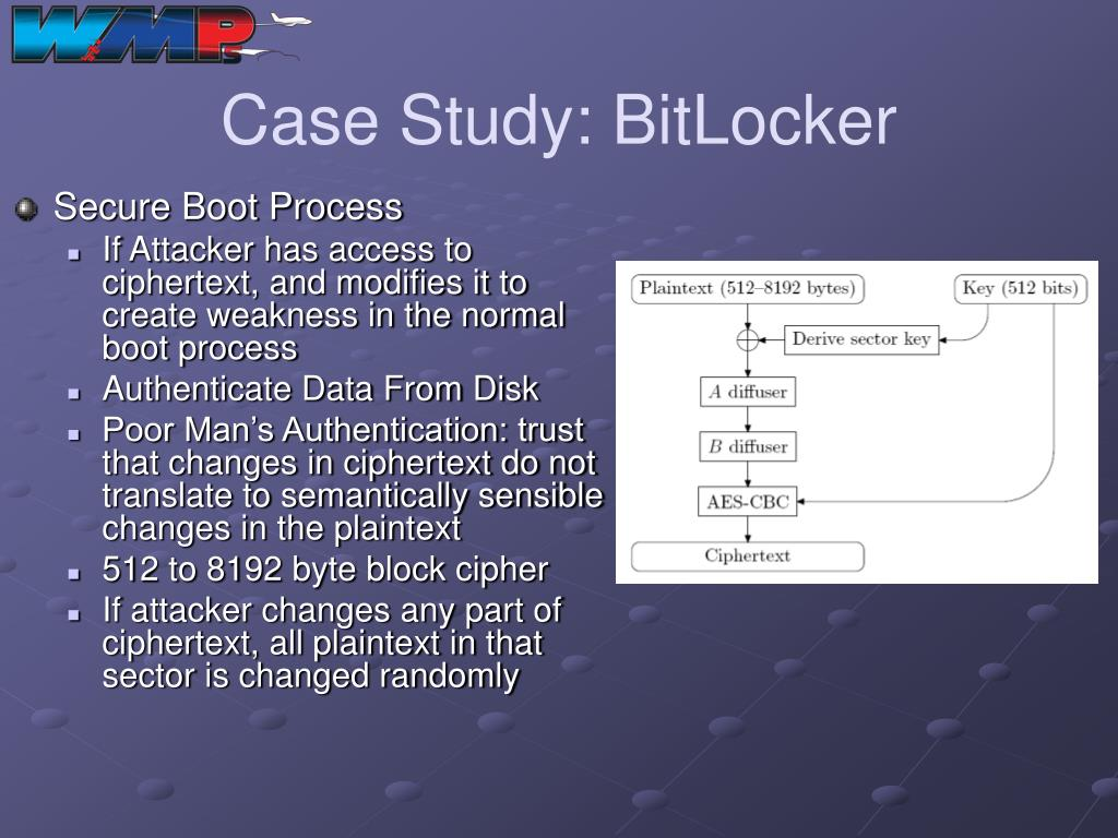Case Study: BitLocker