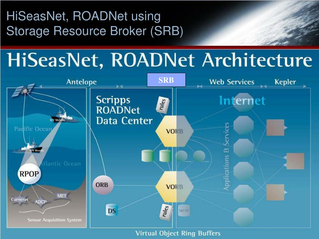 HiSeasNet, ROADNet using