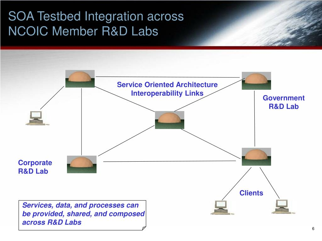 SOA Testbed Integration across